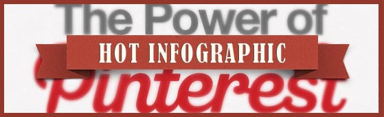 Hot Infographic: Comparing Pinterest With Facebook & Twitter