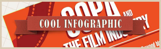 Infographic: SOPA And The Film Industry